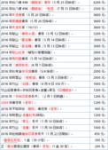 FB停權:8.29價目表  小筠版.PNG