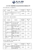 未分類相簿:102年第2期輔導數位出版產業發展補助案獲補助名單-p1