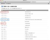 萬菱電子快門線SIR2:螢幕快照 2011-09-03 下午2.19.10.png