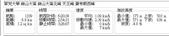 石碇 皇帝殿:9.6.jpg