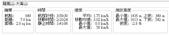20190804 苗栗杉林溪連走:苗栗.jpg