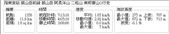 1080630 指南宮站 猴山岳 阿柔洋山 二格山 南邦寮山O行:10.jpg