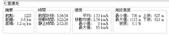 20191013 陽明山七星連走:6.8.jpg