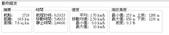 三峽 動物縱走:6.14.jpg