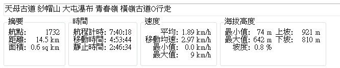 2019-01-01 天母古道 紗帽山 橫嶺古道:2451.jpg