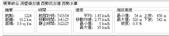 暖東峽谷縱走:2.10.jpg