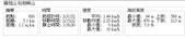 石碇 雞冠山:1.5.jpg