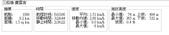 三貂嶺 頂坑山:2.9.jpg