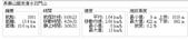 2019-12-15 長壽山縱走大尖山:4.31.jpg