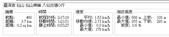 2019-01-06 苗栗獅潭鄉 仙山 仙山南峰 八仙古道O行:仙山南峰.jpg