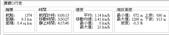 台中谷關 唐麻丹山 蝶谷瀑布O行:574.jpg