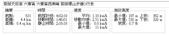 新北市三峽 紫薇環山步道:4.0.jpg