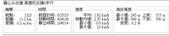 2019-12-28 平溪雞心尖:2.11.jpg