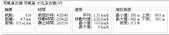 20190728 大屯溪古道:大屯溪古道.jpg