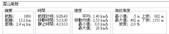 2018-09-30 新北市福隆 雪山尾稜:000.jpg