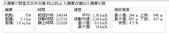 20200216 新北市平溪 石古井古道 枋山坑山 火燒寮古道:1.5.jpg