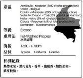 麻袋生豆:產區.jpg