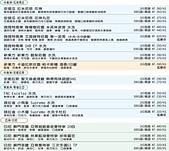 麻袋生豆:201705月豆單-中美洲.jpg