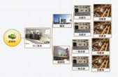 行動相簿:螢幕快照 2016-03-20 下午5.15.15.png