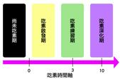 行動相簿:螢幕快照 2016-04-25 下午5.32.39.png