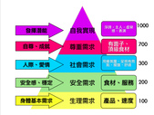 行動相簿:螢幕快照 2016-12-02 下午3.52.57.png