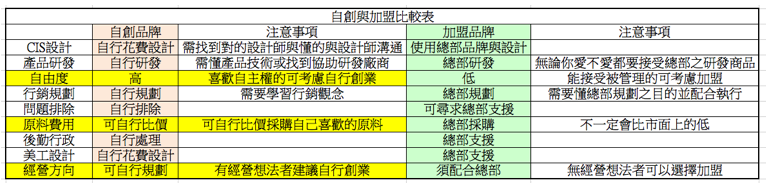 行動相簿:螢幕快照 2016-04-12 下午5.14.17.png