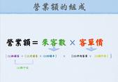 行動相簿:螢幕快照 2016-03-01 下午8.39.11.png