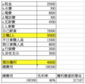 行動相簿:獲利狀況.png