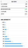 行動相簿:螢幕快照 2016-03-22 下午1.10.35.png