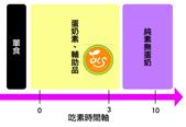 行動相簿:螢幕快照 2016-04-25 下午5.44.32.png