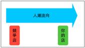 行動相簿:螢幕快照 2016-11-02 下午12.32.29.png