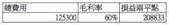 行動相簿:毛利率.png
