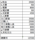 行動相簿:損益點圖.png