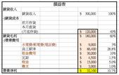 行動相簿:螢幕快照 2016-04-01 下午10.01.51.png