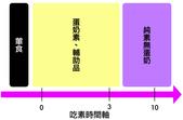 行動相簿:螢幕快照 2016-04-25 下午5.38.30.png