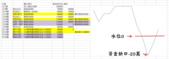 行動相簿:螢幕快照 2016-04-05 下午11.29.18.png