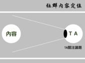 行動相簿:螢幕快照 2017-11-19 下午9.10.34.png
