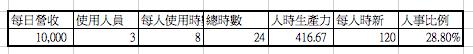 行動相簿:螢幕快照 2016-04-01 下午9.48.26.png