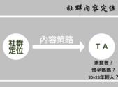 行動相簿:螢幕快照 2017-11-19 下午9.10.03.png