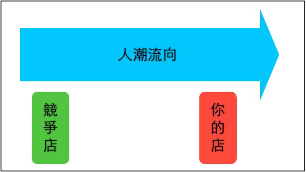行動相簿:螢幕快照 2016-04-28 下午9.50.45.png
