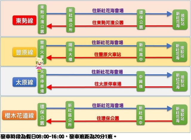 新社花海接駁車路線.jpg - 2015新社花海