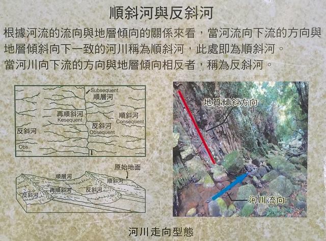 24-1順斜河與反斜河.jpg - 大溝溪親水公園、圓覺寺步道