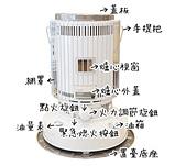 煤油暖爐KS-67G開箱:05暖爐部件介紹.jpg