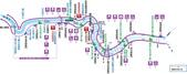 基河左岸單車行:基隆河左右岸親水自行車道圖