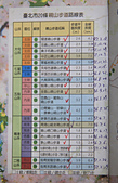 台北市親山步道:03親山步道路線﹠完成日期.jpg
