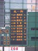 2006  8/25  牛對獅  :今天先發陣容