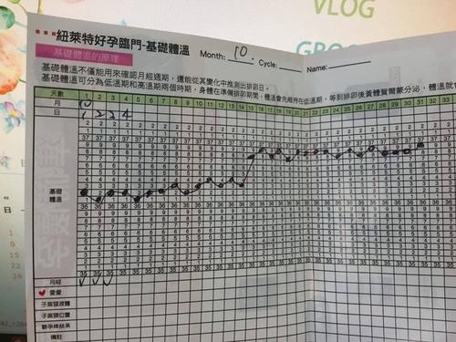 10月的基礎體溫表,感覺是懷孕了!!.jpg - 準備懷孕測量基礎體溫