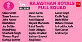 IPL_Squads_2020:72891711.jpg