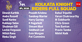 IPL_Squads_2020:72891695.jpg