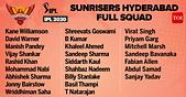 IPL_Squads_2020:72891731.jpg